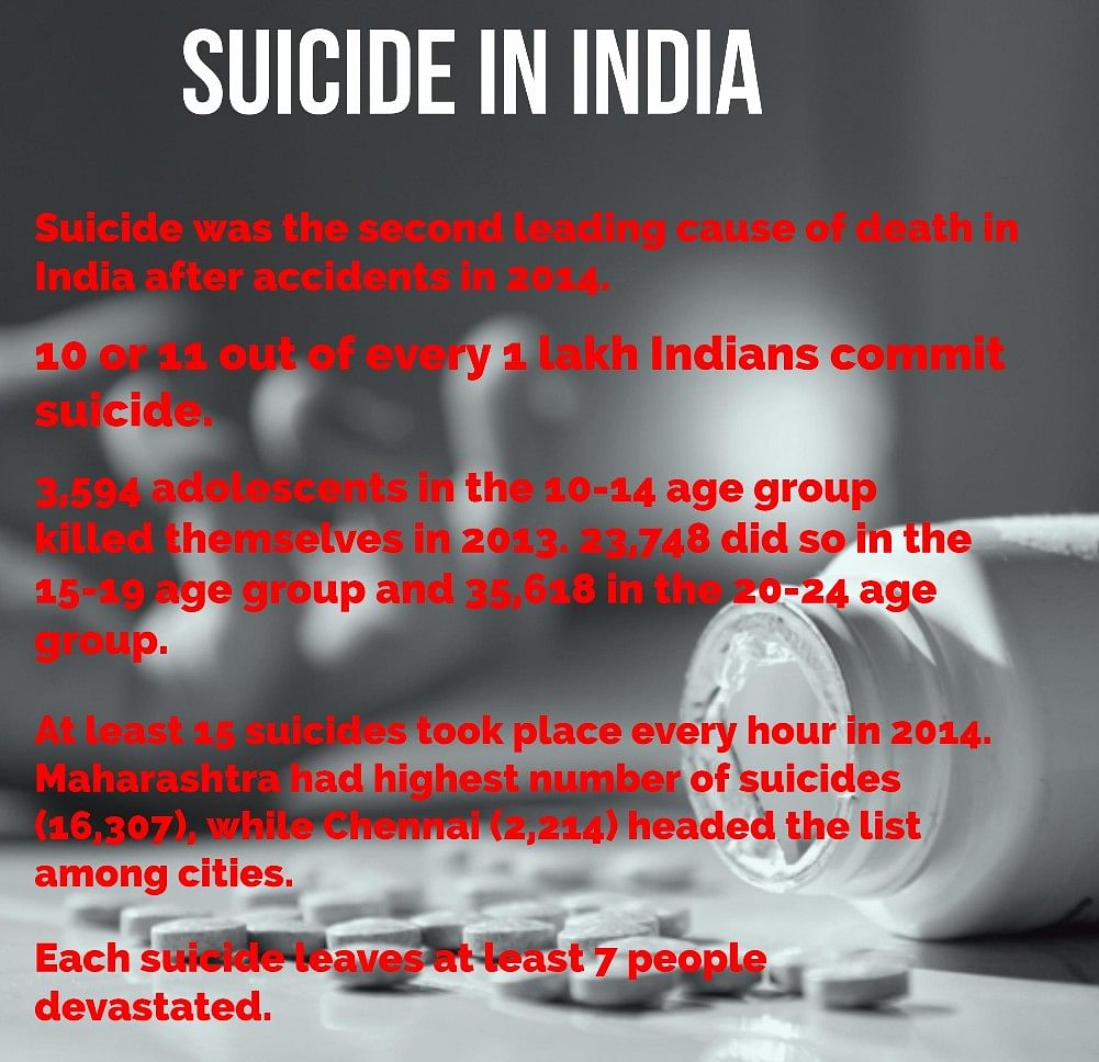 Suicide in India. (Photo: iStock / altered by The Quint)