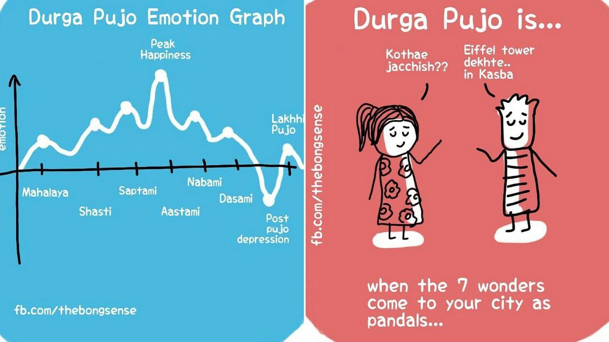 "Facebook page, Bong Sense, perfectly summarises Durga Puja. (Photo Courtesy: Facebook/<a href=""https://www.facebook.com/thebongsense/#"">@thebongsense</a>)"