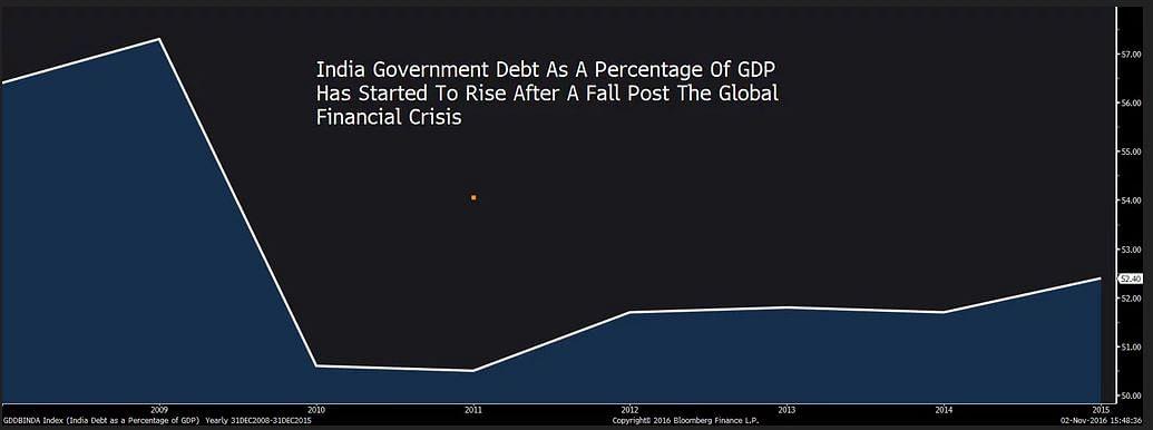 (Photo Courtesy: Bloomberg Quint)