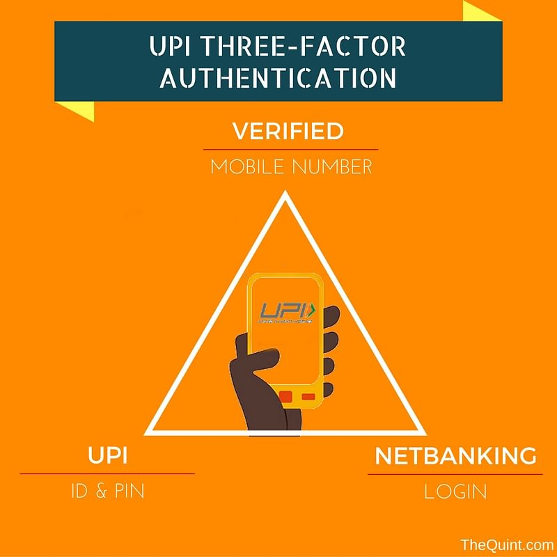 UPI, with three-factor authentication is more secure than any mobile wallet app. (Photo: <b>The Quint</b>)