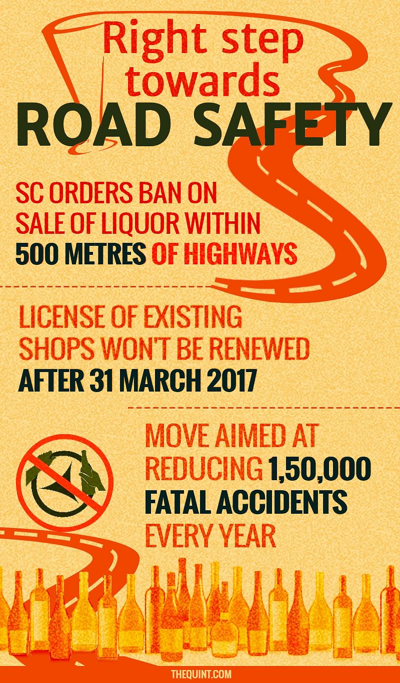 Highway Liquor Shop Ban: Choice Between Road Safety & Livelihoods