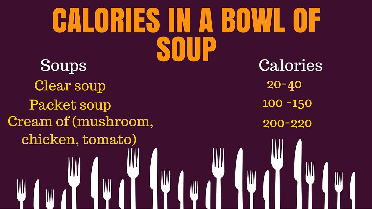 Soup for Thought: This Winter, Learn to Slurp Them Right!
