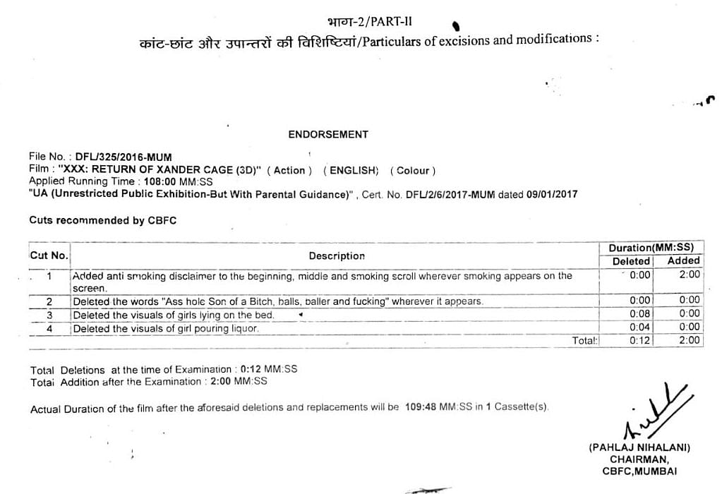 A copy of the list of cuts and modifications made by the CBFC to the <i>xXx </i>film.