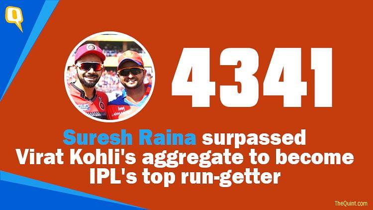 Suresh Raina's 84 Off 46 Trumps Uthappa's 72 as Gujarat Beat KKR
