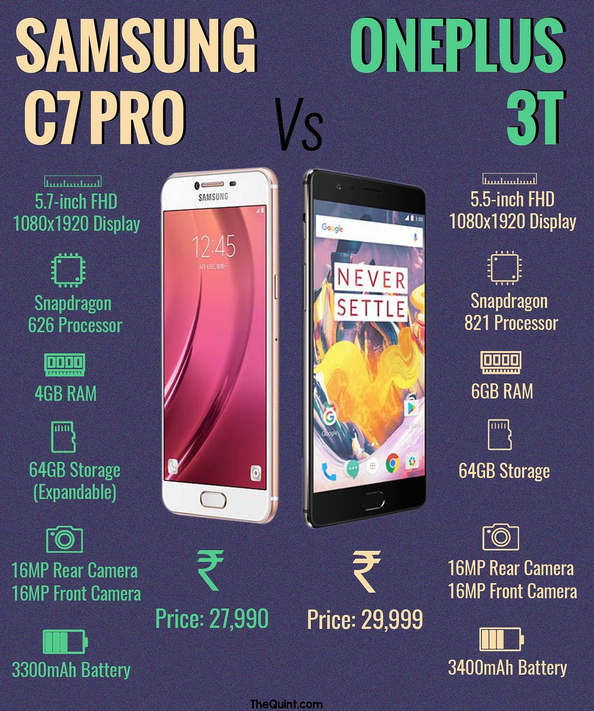 OnePlus 3T vs Samsung C7 Pro: The Under 30k Battle – Who Wins?