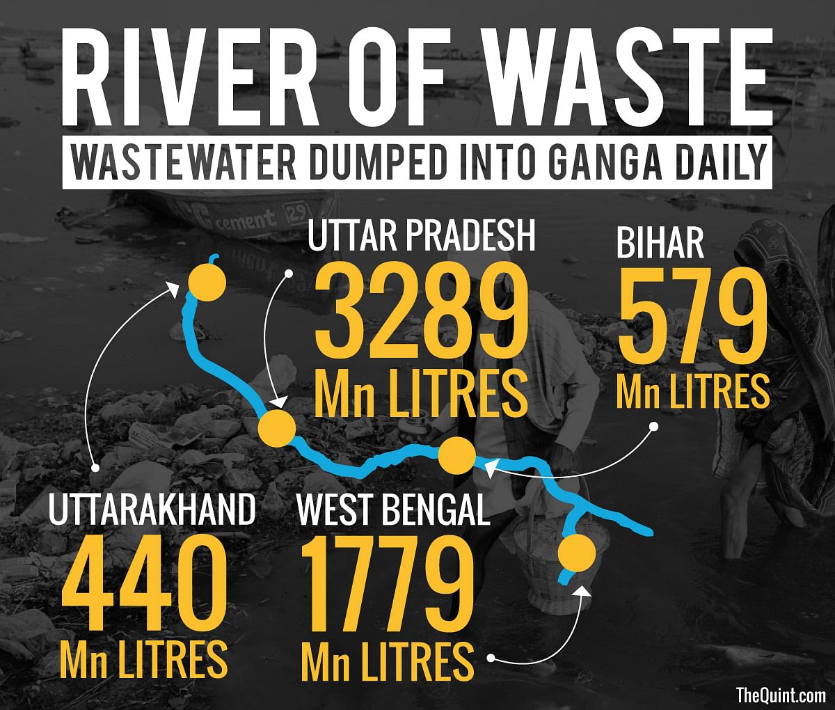 Source: Central Pollution Control Board 2013 report. (Infographic: <b>The Quint</b>/Harsh Sahani)