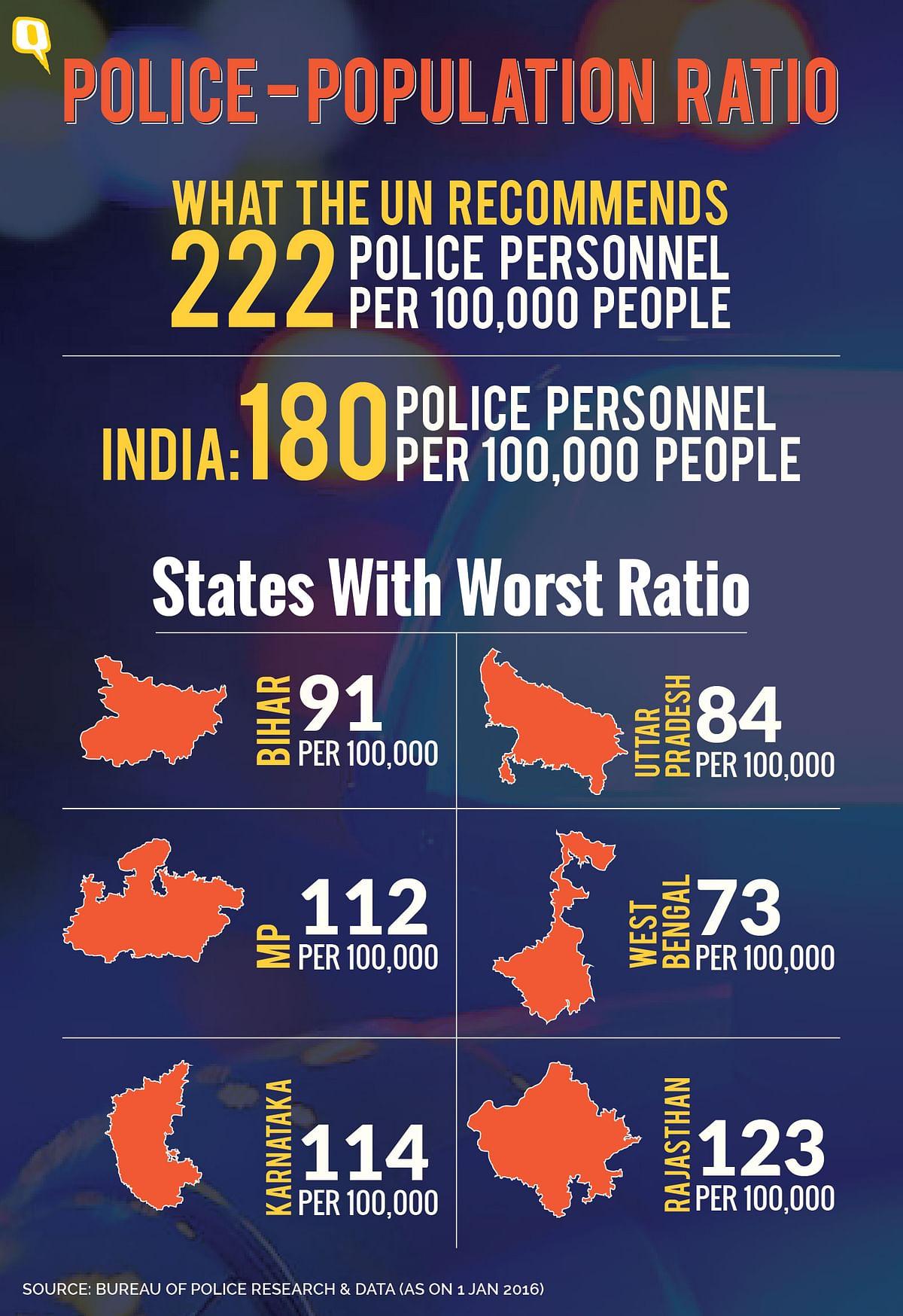 (Infographic: Harsh Sahani/<b>The Quint</b>)