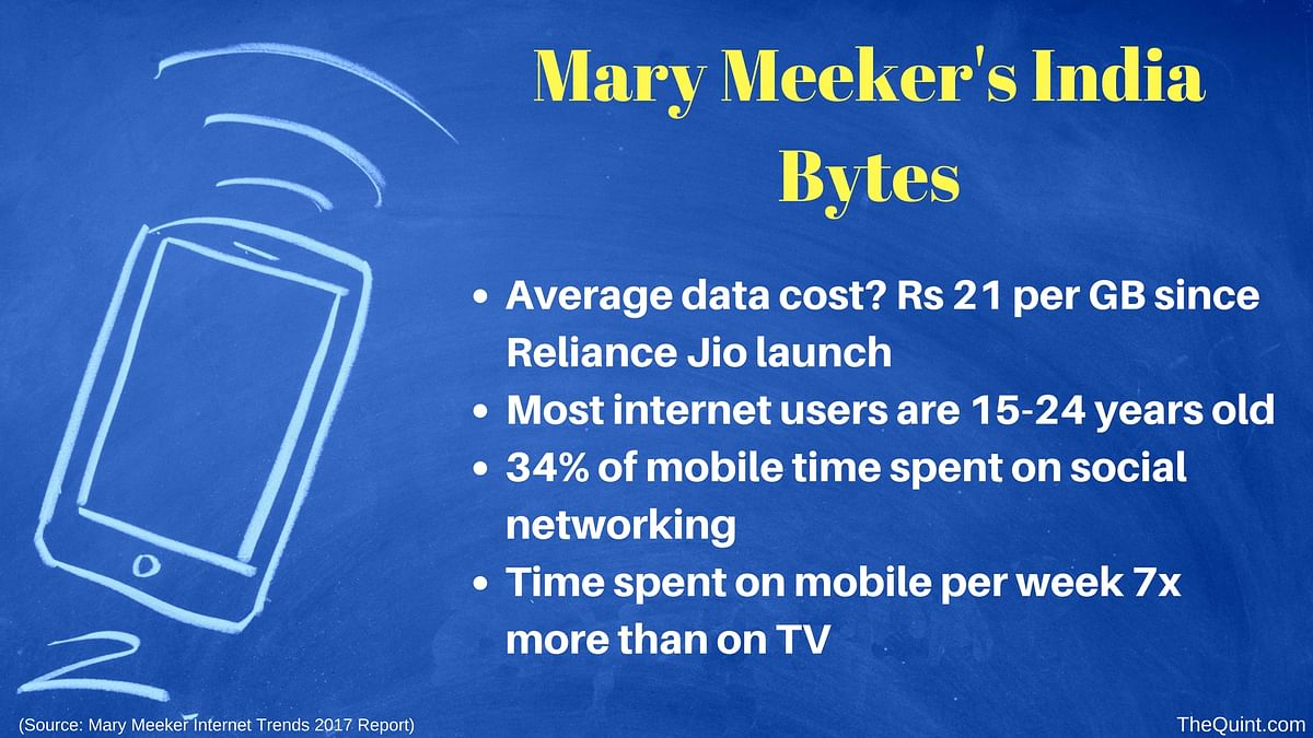 Source: Mary Meeker Internet Trends 2017 report. (Image: <b>The Quint</b>)