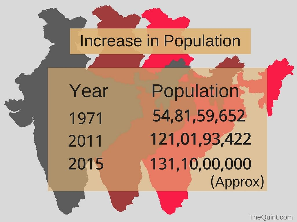 (Source: Census India, World Bank. Photo: <b>The Quint</b>)
