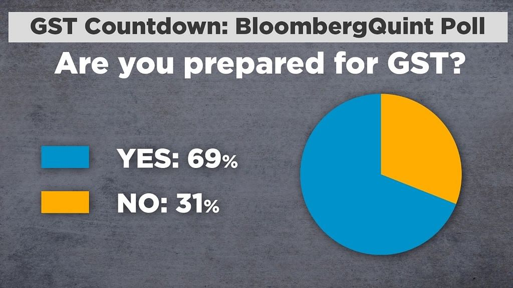 (Photo: BloombergQuint)