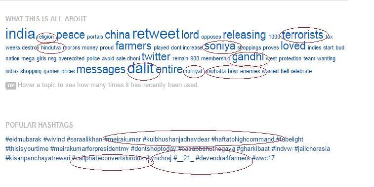 Fake Sara Ali Khan Account Stirs Anti-Muslim Sentiment On Twitter