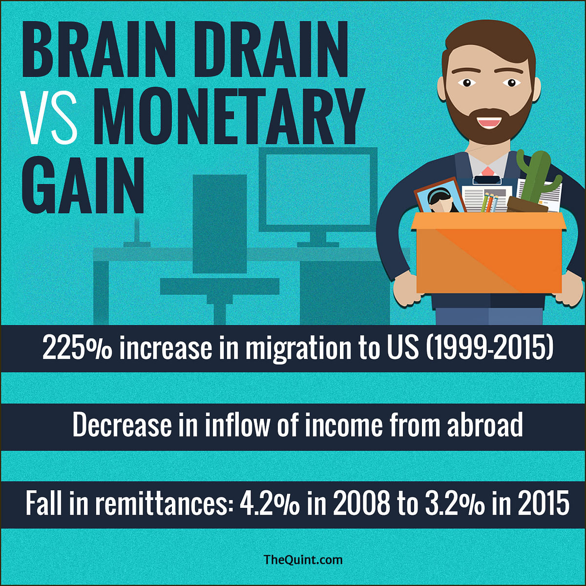 The Great Indian Brain Drain, and Nothing to Come Back To