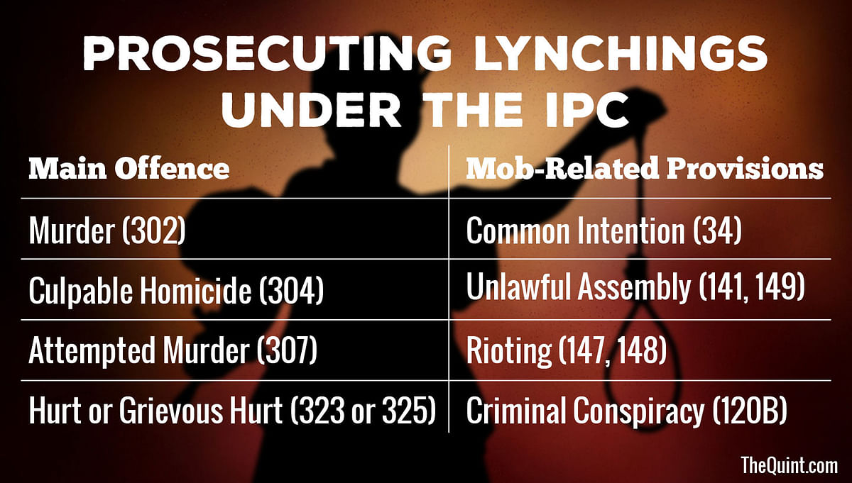 How to prosecute perpetrators of lynchings under current law.