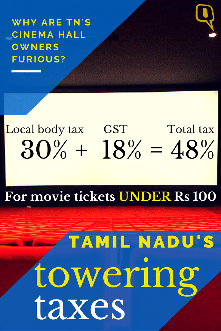 Cinema Halls Shut Across TN: But Can We Really Blame the Owners?
