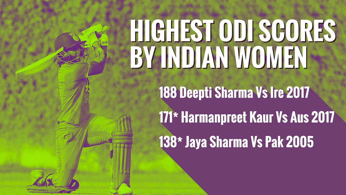 Harmanpreet's 171 not-out was the second-highest ODI score by an Indian woman.