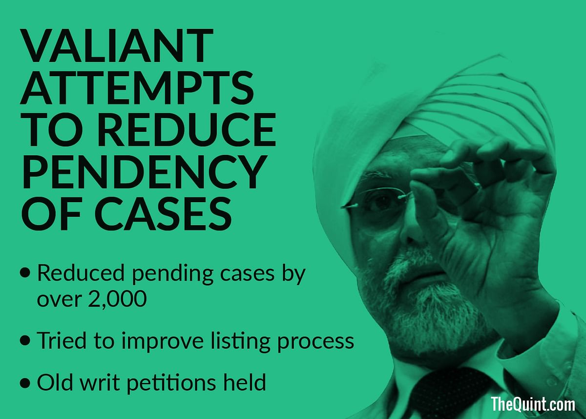Ex-CJI Khehar's Tenure Ends On a High, But Not Of His Own Making