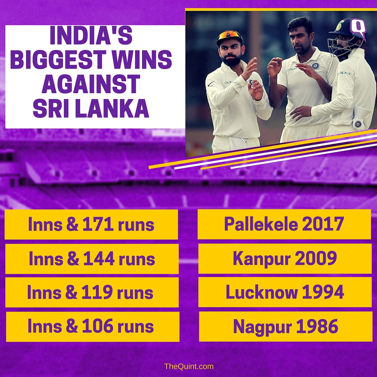 In Stats: India's Annihilation of Sri Lanka in the Test Series
