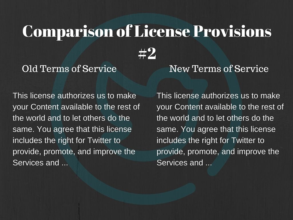 Twitter ALWAYS Had a License to Use Your Content – and That's OK
