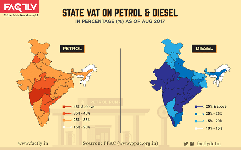 A graphical representation of state VAT on petrol and diesel.