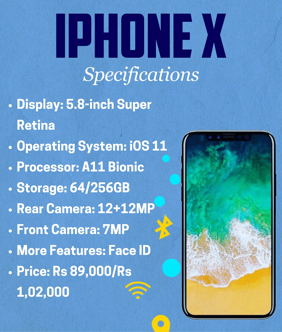 Specifications of the iPhone X.