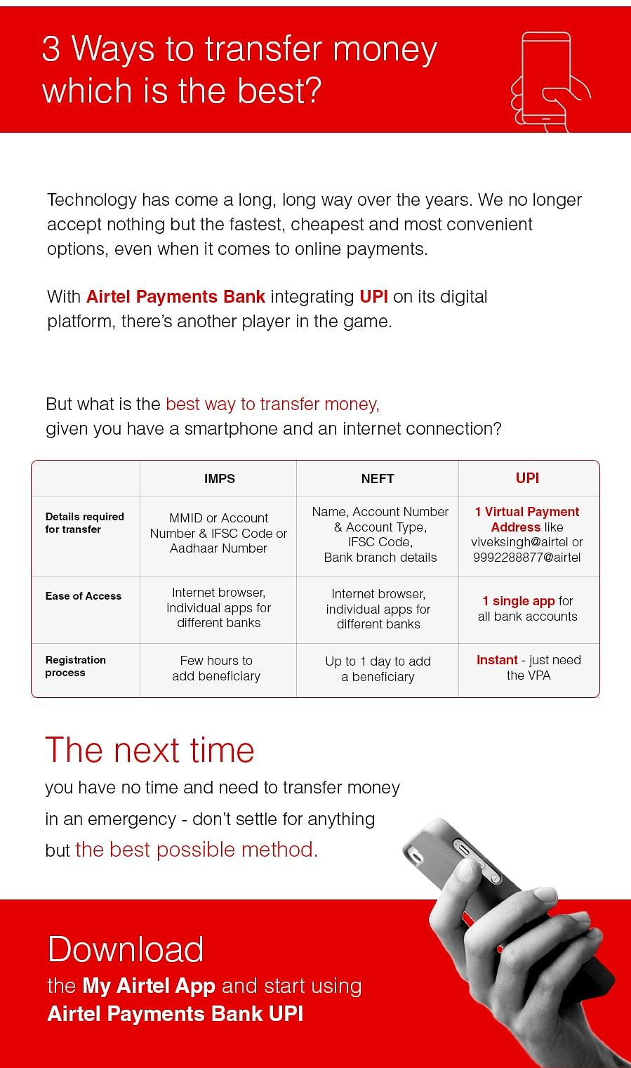 What's the Best Way to Transfer Money? This Infographic Shows You