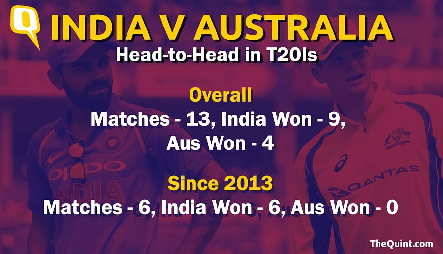 In Stats: Smith Out, India Start Favourites in T20 Series vs Aus