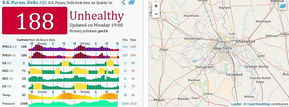 "RK Puram's pollution levels at ""Unhealthy"" levels on Monday night"