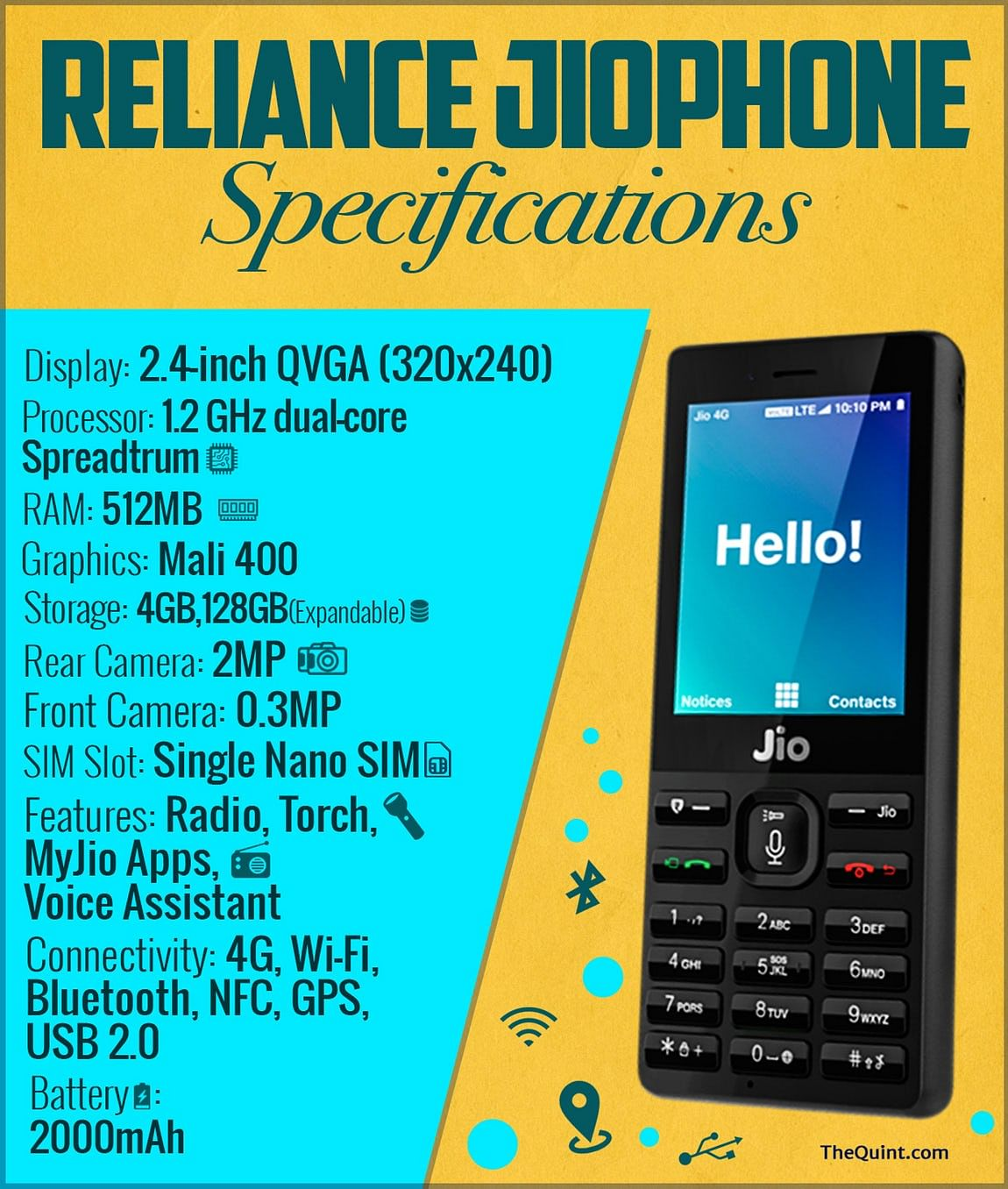 JioPhone comes with these features in tow.