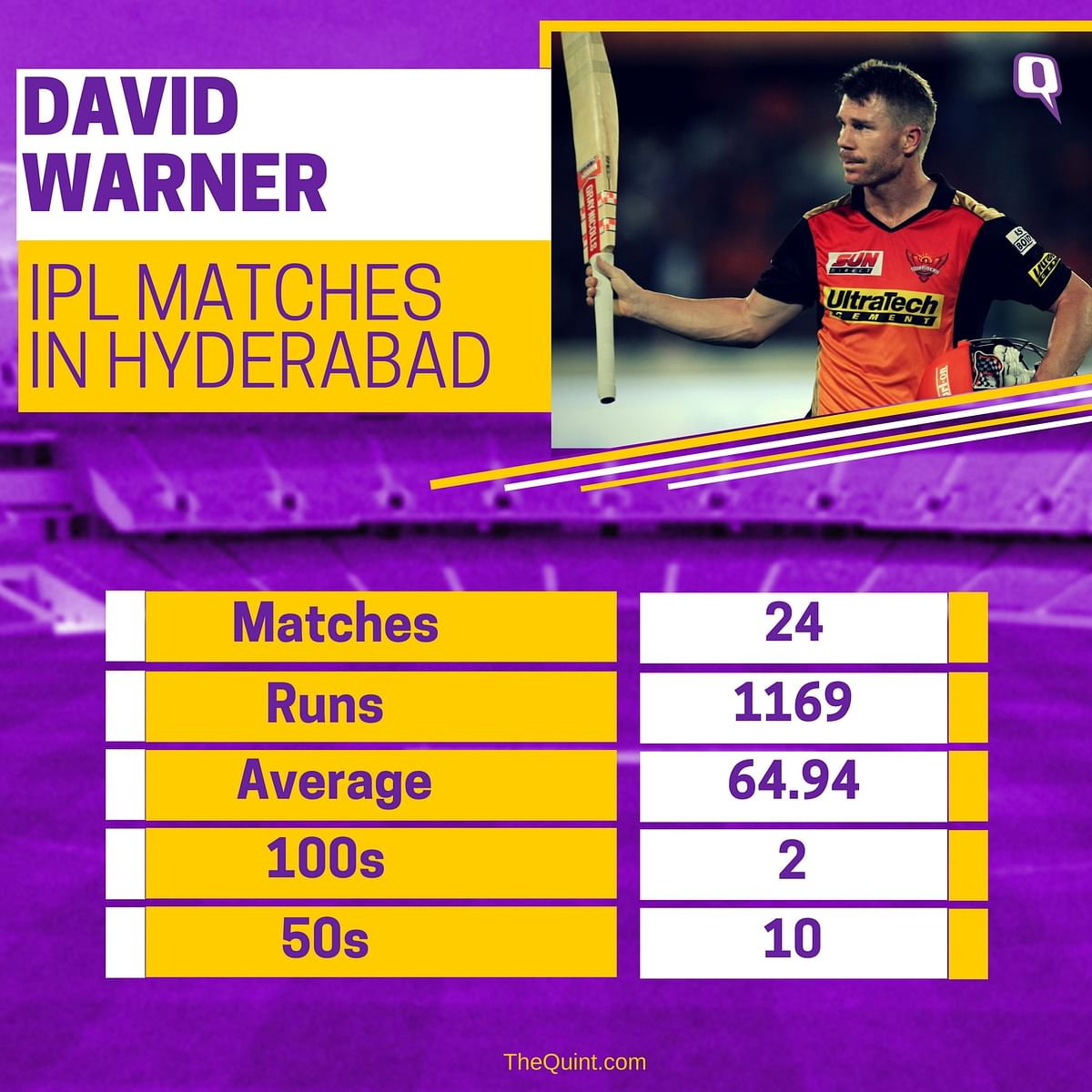 In Stats: How India Can Neutralise the David Warner Threat