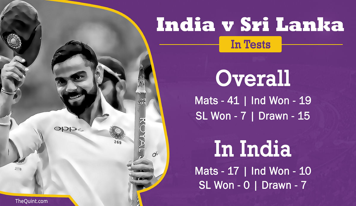 In Stats: SL's Recent Record Proves Why India are Firm Favourite