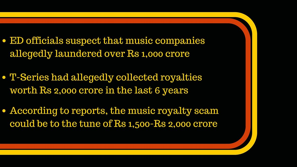 Royalty Scam: Musicians Choose to Keep Mum Despite ED Action