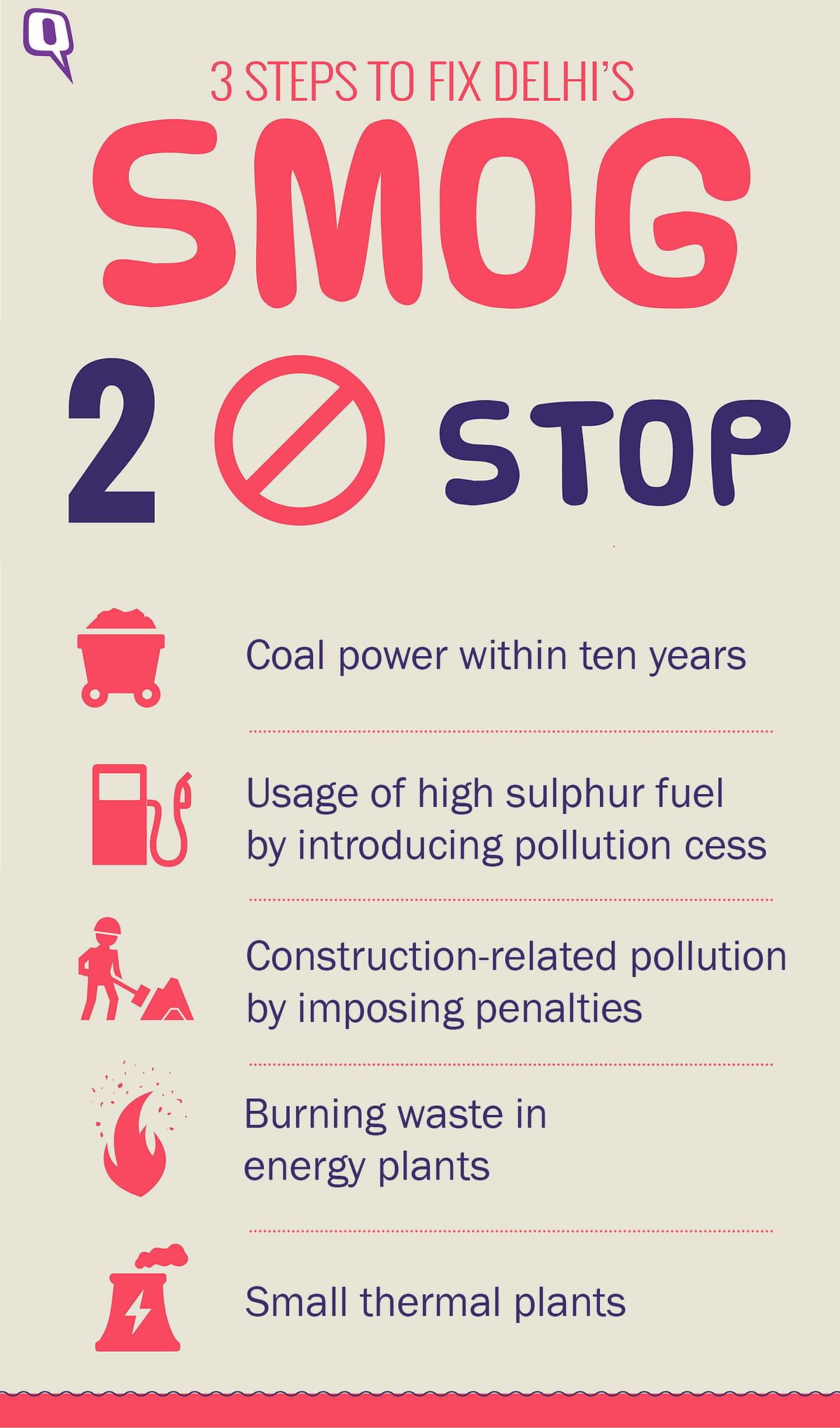 Here's a 3-Step Guide For Getting Through Delhi's Smog Problem