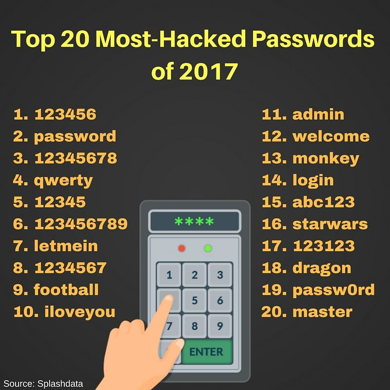 <p>How many of these did you have?&nbsp;</p>