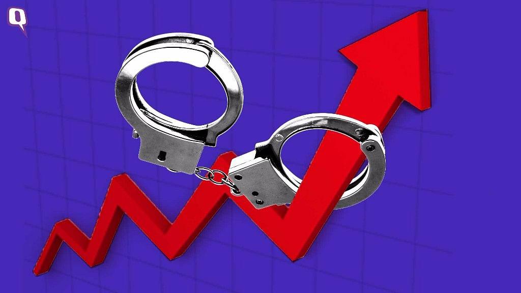 NCRB: Crime Rises in India, Uttar Pradesh Tops the List