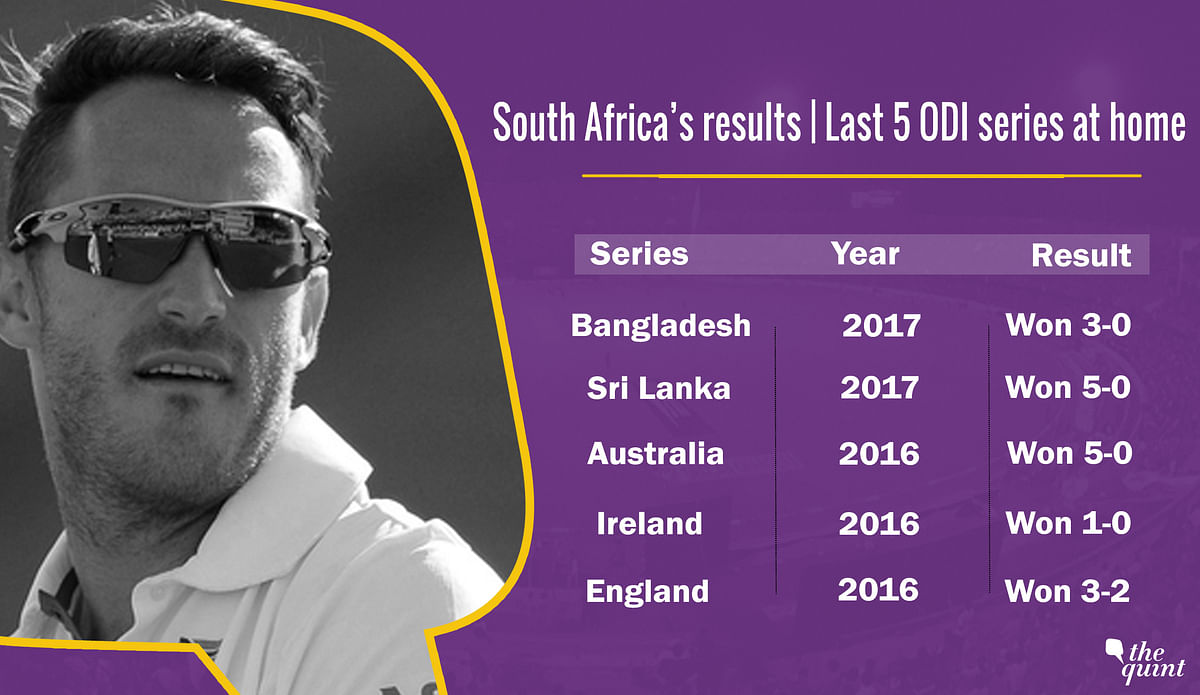 In Stats: Captain Kohli Eyeing First ODI Ton on South African Soil
