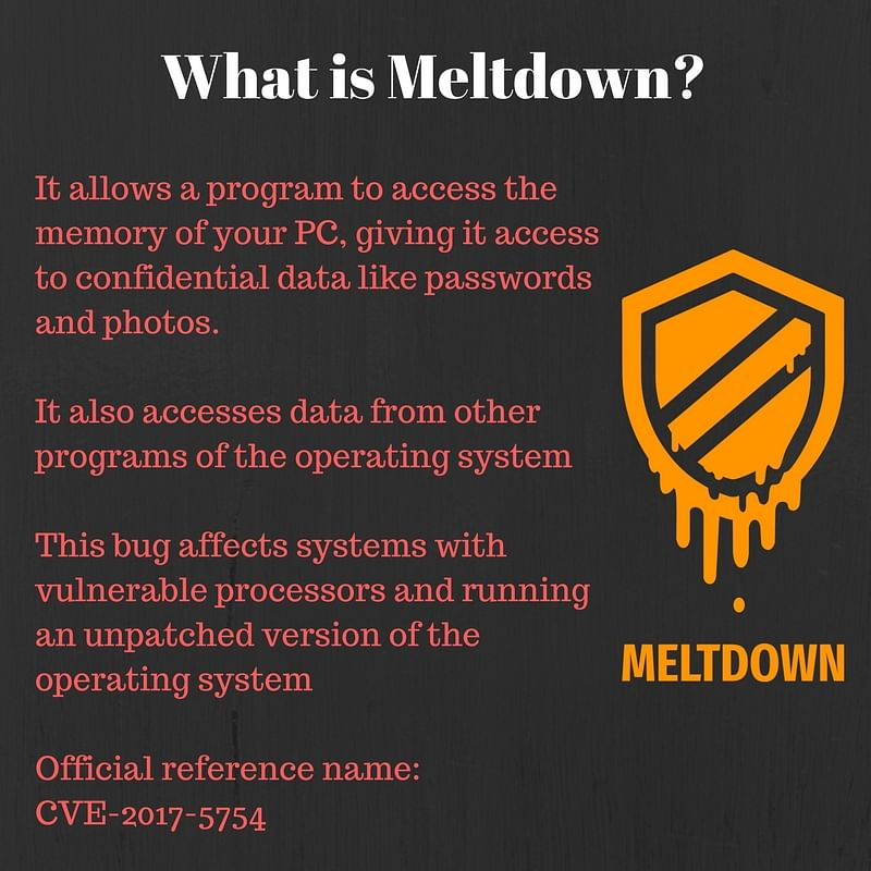 FAQ: What Are Meltdown and Spectre Bugs and How Do They Affect PCs