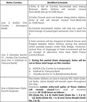 Delhi Traffic and Metro Advisory Ahead of Republic Day Celebration
