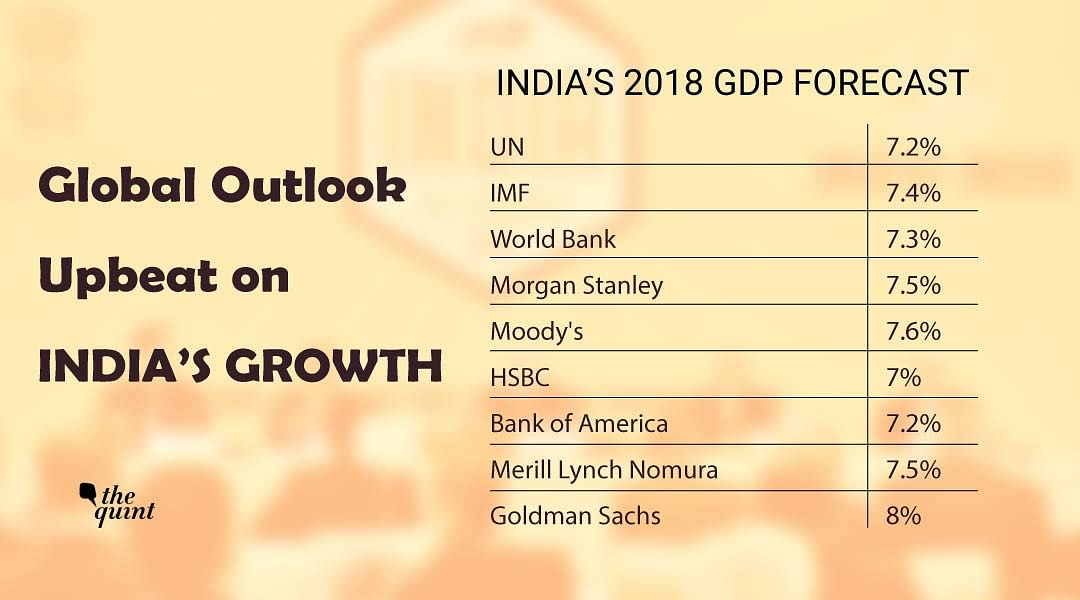 All Projections For India's 2018 Growth Show Positive Trend