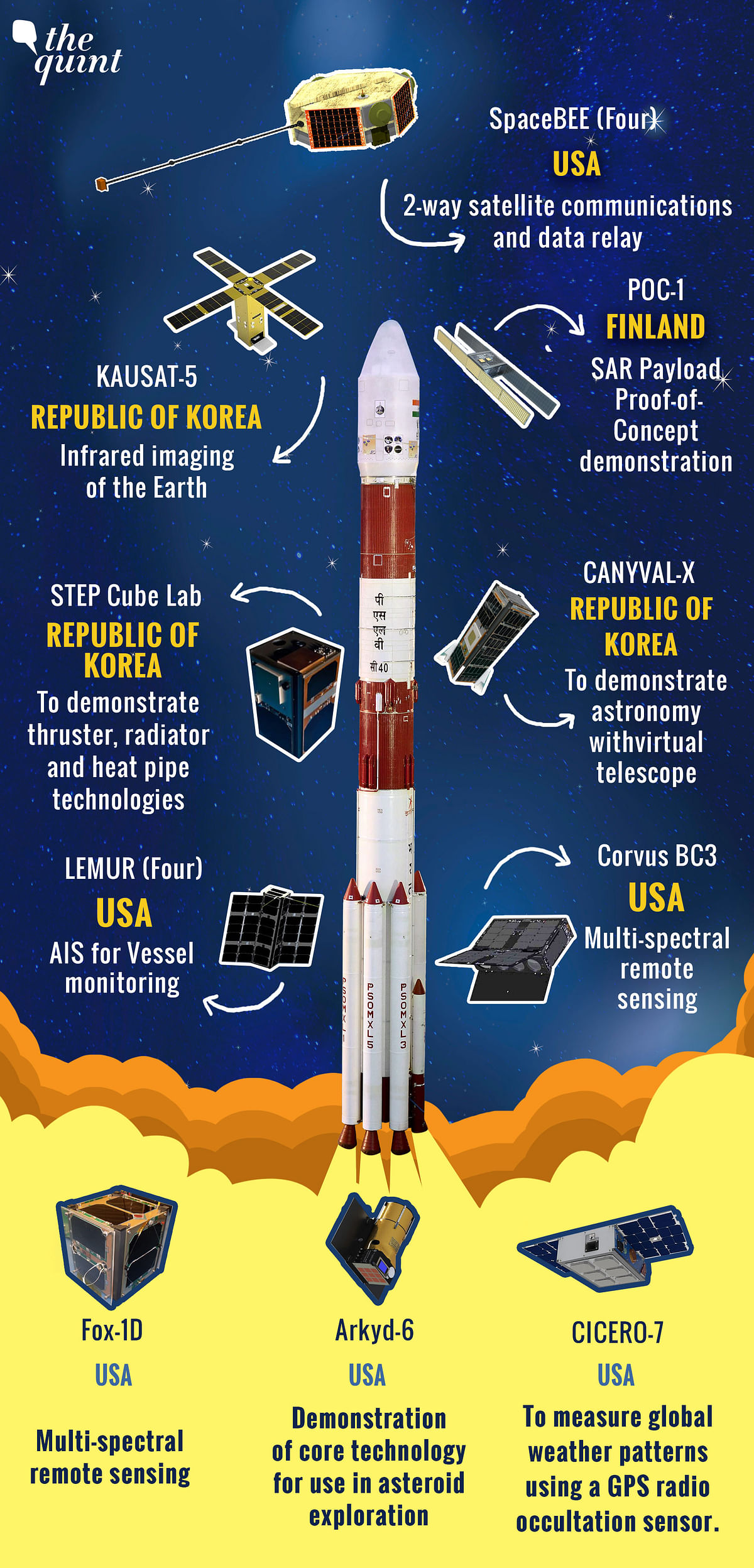 Everything you need to know about the satellites which was launched on Friday.