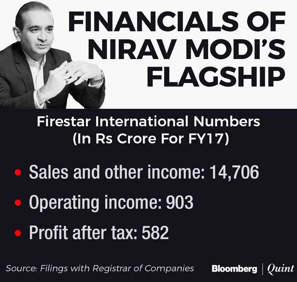 'Bad Boy Billionaire' Nirav Modi, At the Centre of the PNB Fraud