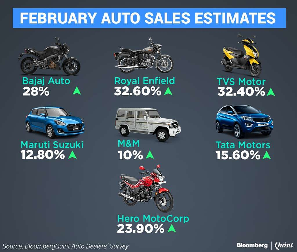 Auto sales estimates for the month of February.