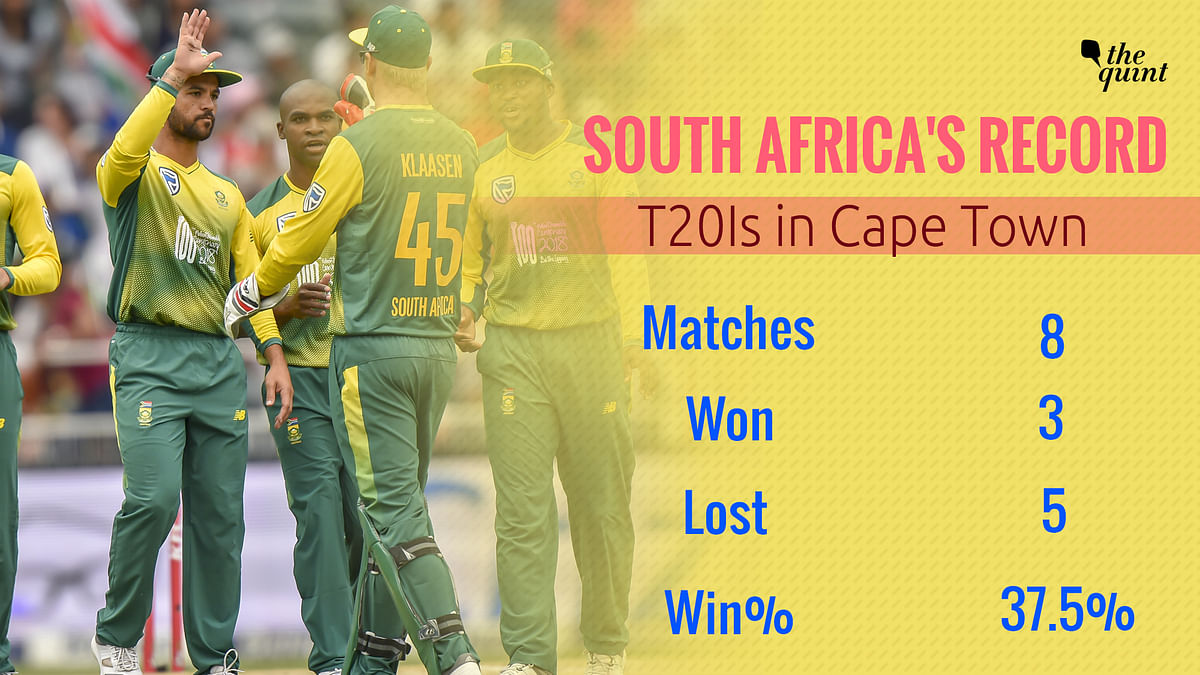 India Aim to End South Africa Tour With Win in T20 Series Decider
