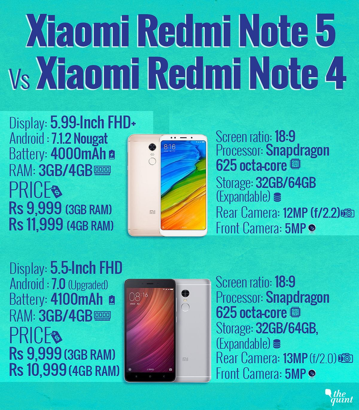 Specs comparison between Redmi Note 4 and Redmi Note 5.