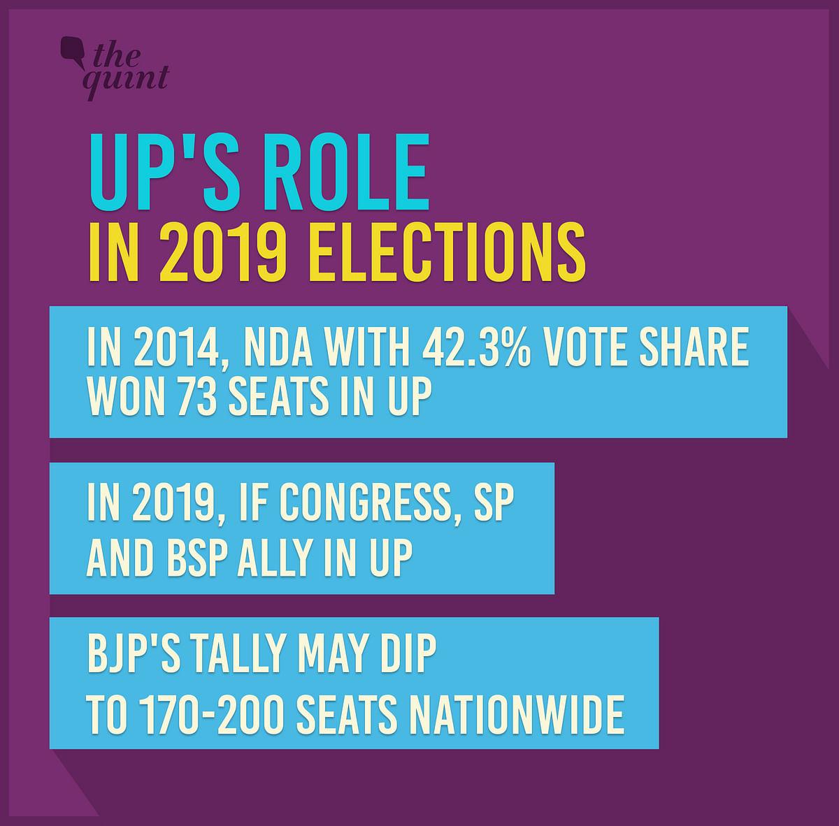 Ex-Noida Clerk & a Lady With Zero LS Seats to Decide Modi's Fate