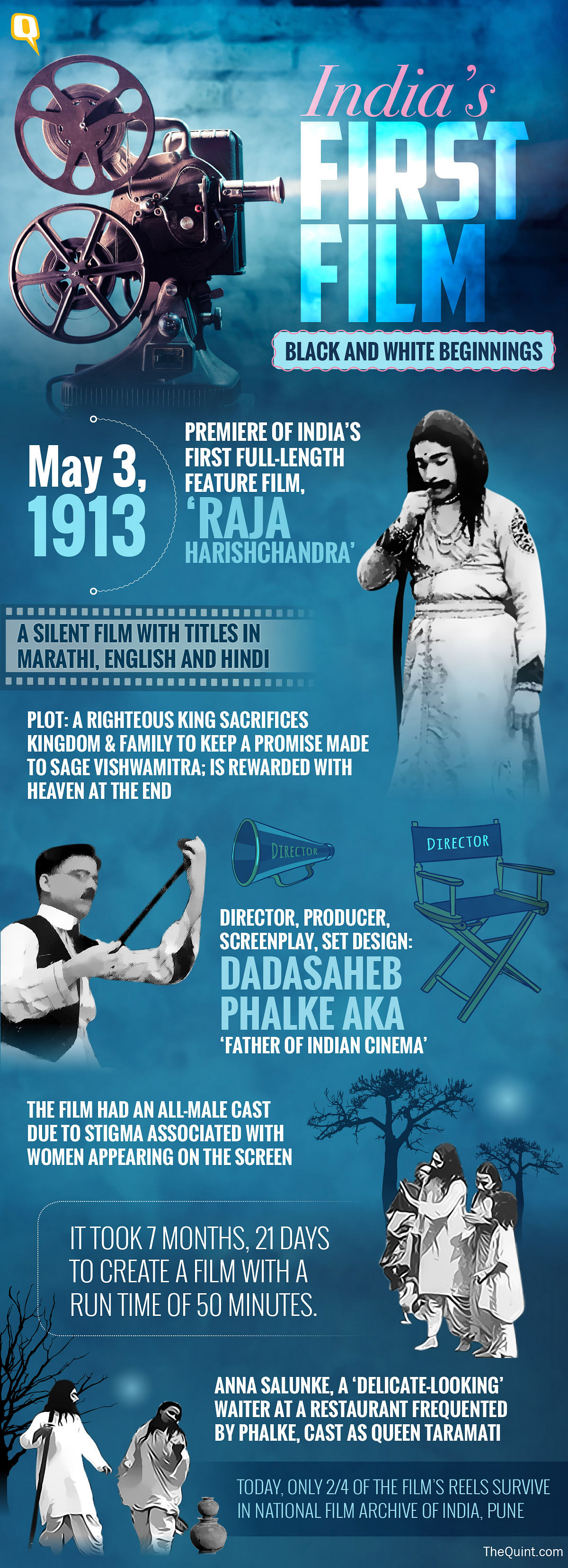 Infographic: Dadasaheb Phalke, the Man Who Reinvented Storytelling