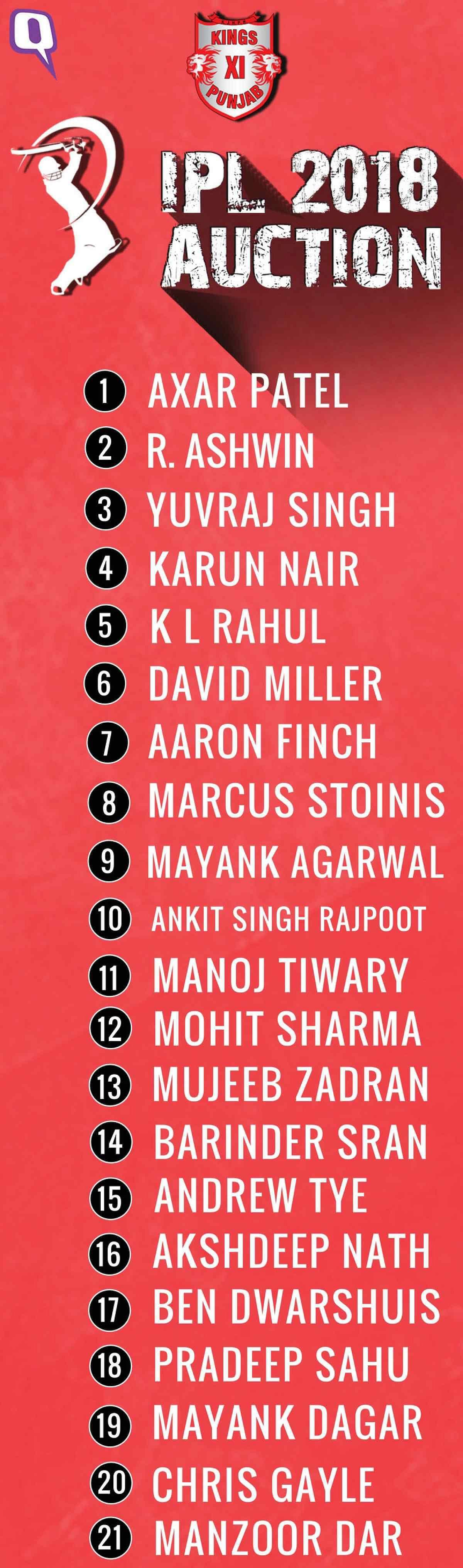IPL 2018: Ravichandran Ashwin to Lead Kings XI Punjab