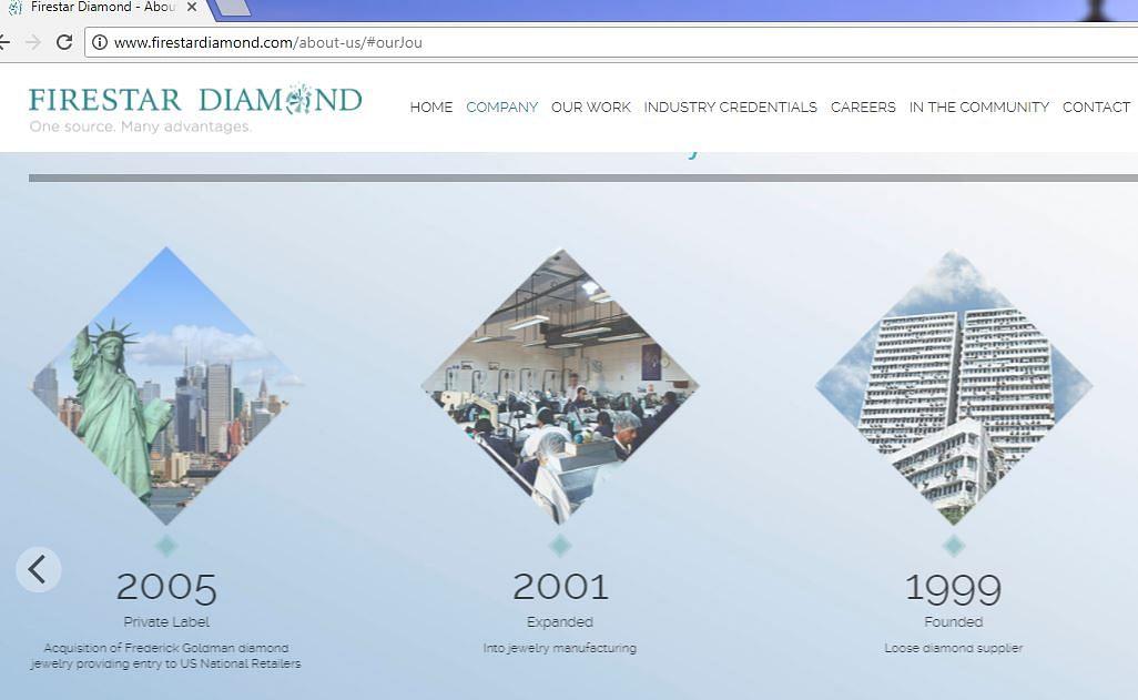 Did Nirav Modi set up Firestar Diamond in 1990 or 1999?