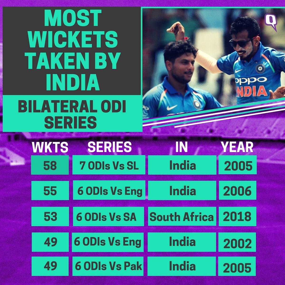 Kohli's Century Takes India to 5-1 Series Win Over South Africa