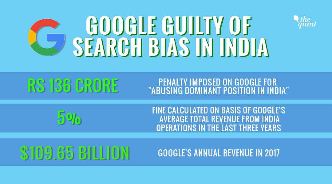 Explained: Why CCI Found Google Guilty of Search Bias