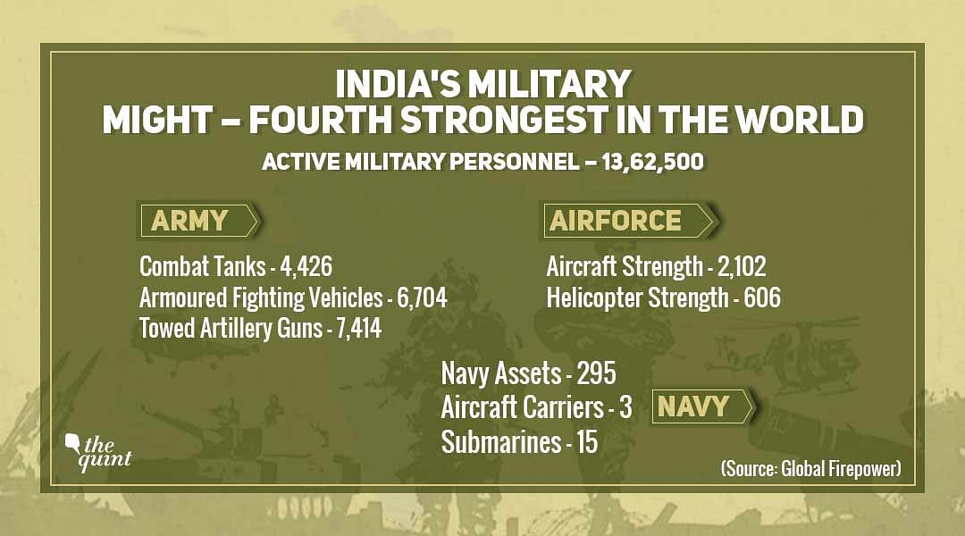 Indian Military Ranked Fourth Strongest in World, Pakistan at 13